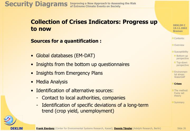 Collection of Crises Indicators: Progress up to now