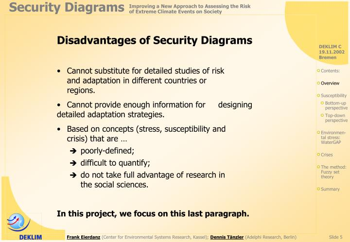 Disadvantages of Security Diagrams