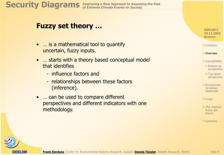 Fuzzy set theory …