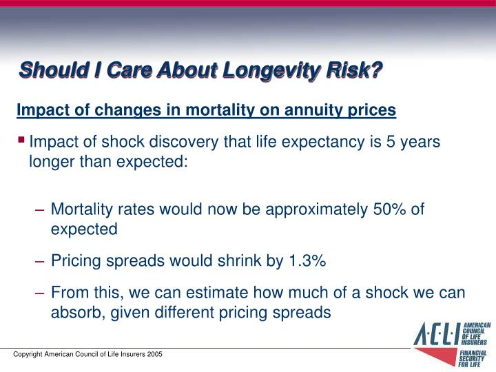 Should I Care About Longevity Risk?
