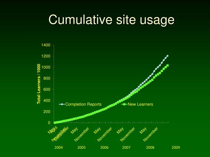 Cumulative site usage