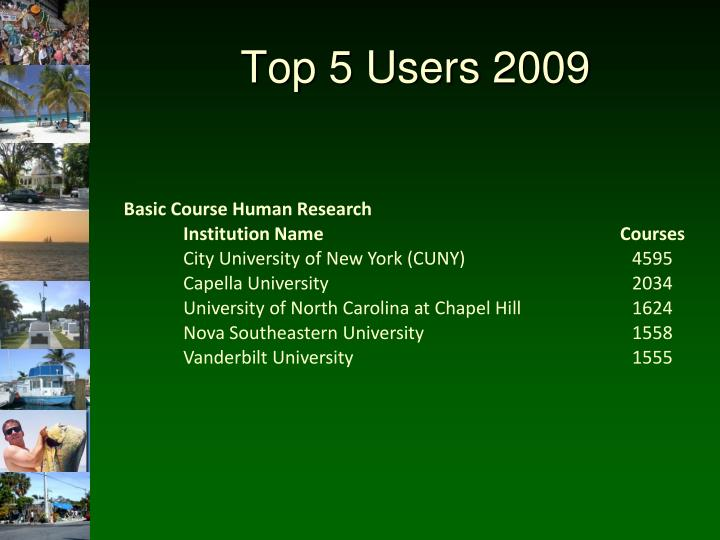 Top 5 Users 2009
