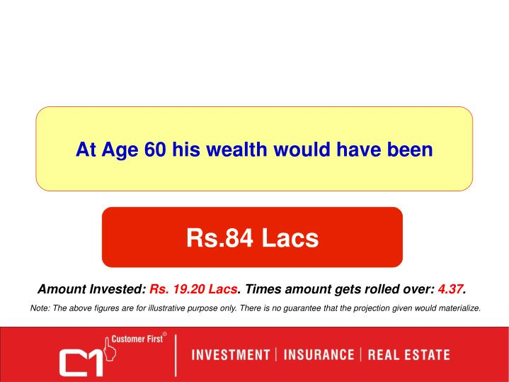 At Age 60 his wealth would have been