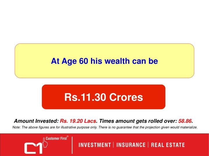 At Age 60 his wealth can be