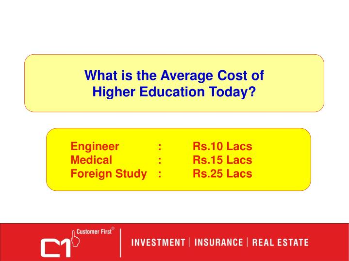 What is the Average Cost of
