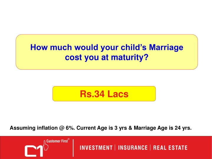 How much would your child's Marriage