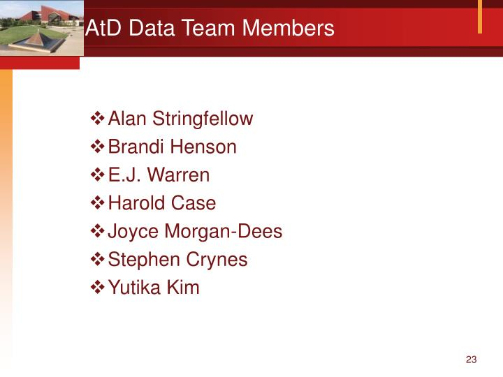AtD Data Team Members