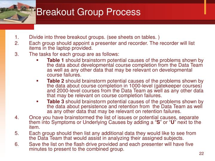 Breakout Group Process
