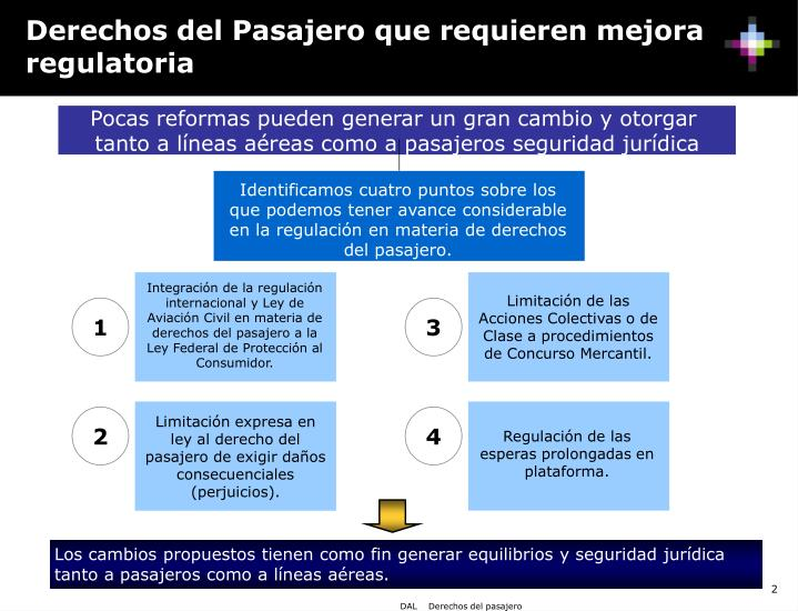 Derechos del Pasajero que requieren mejora regulatoria