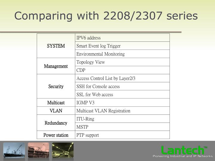 Comparing with 2208/2307 series