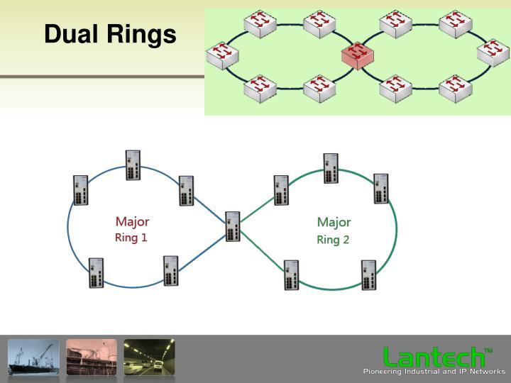 Dual Rings