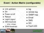 event action matrix configurable