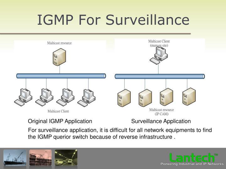 IGMP For Surveillance