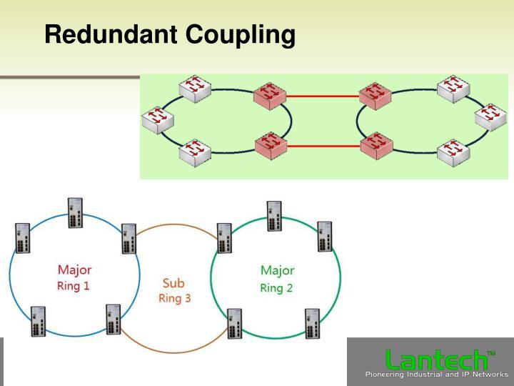 Redundant Coupling