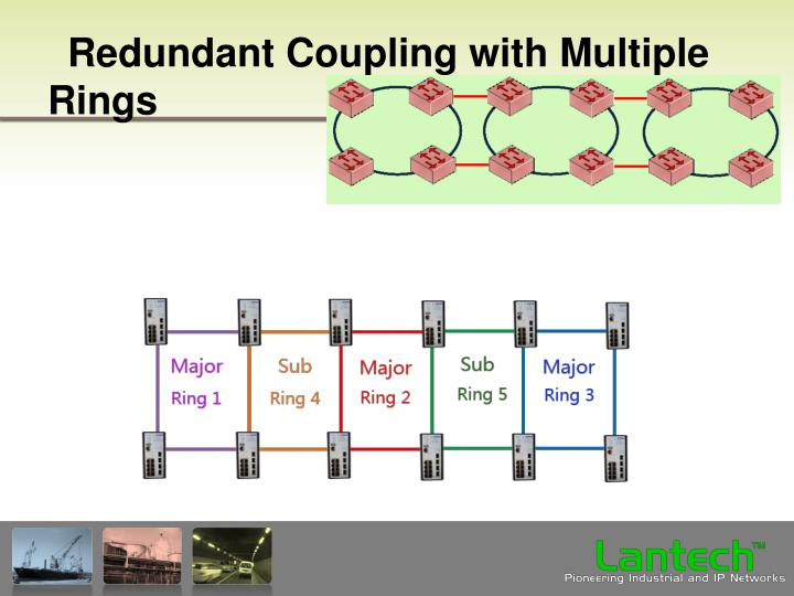Redundant Coupling with Multiple Rings