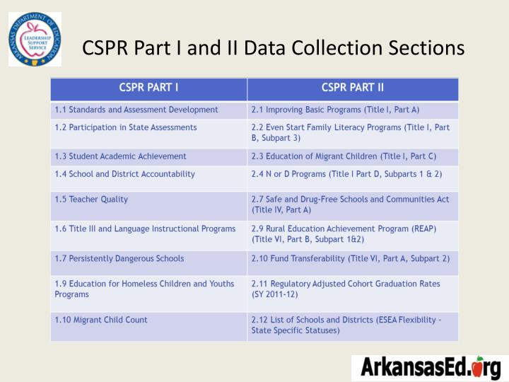 CSPR Part I and II Data Collection Sections