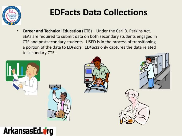 EDFacts Data Collections