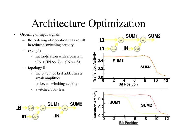 Ordering of input signals