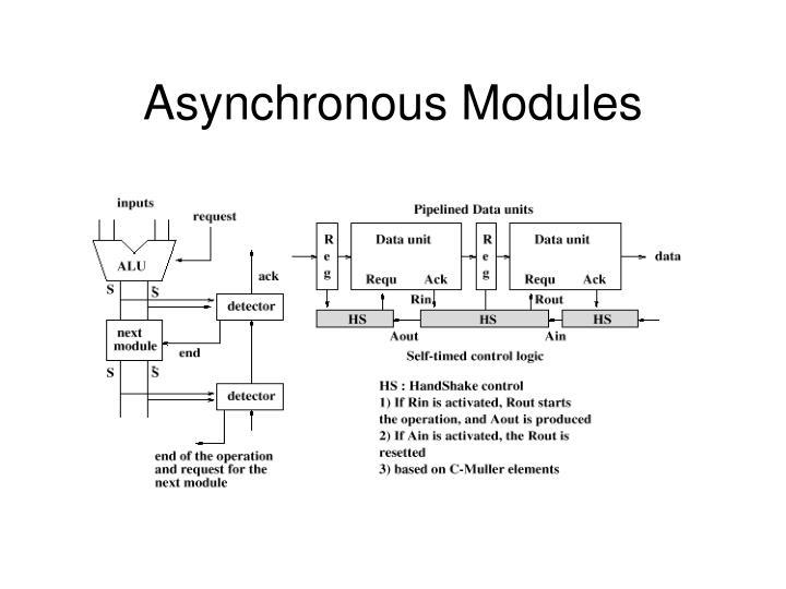 Asynchronous Modules