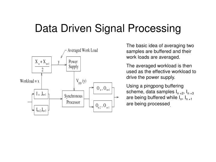 Data Driven Signal Processing