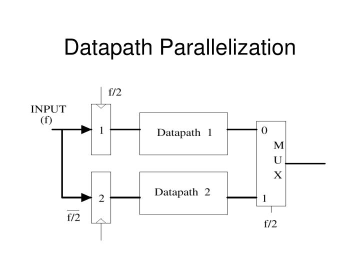 Datapath Parallelization