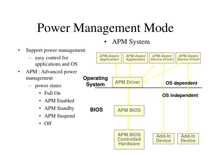 Support power management