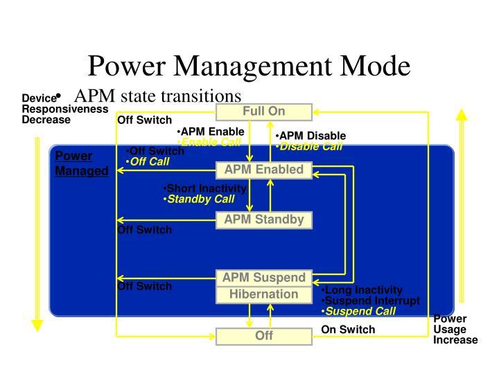 Power Management Mode