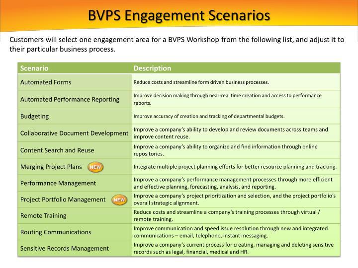 BVPS Engagement Scenarios