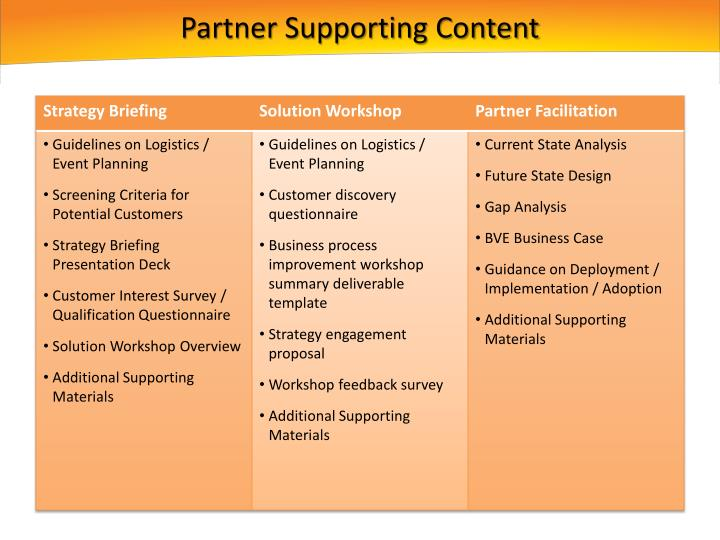 Partner Supporting Content