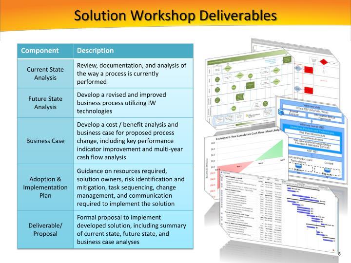 Solution Workshop Deliverables