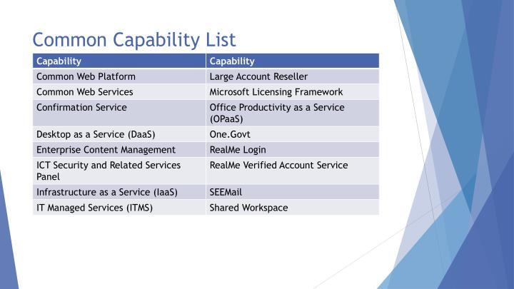Common Capability List