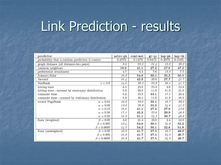 Link Prediction - results