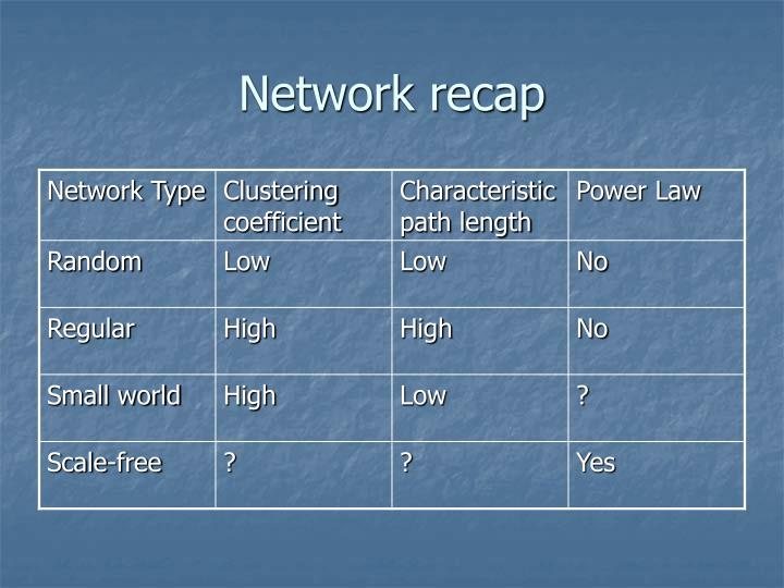Network recap
