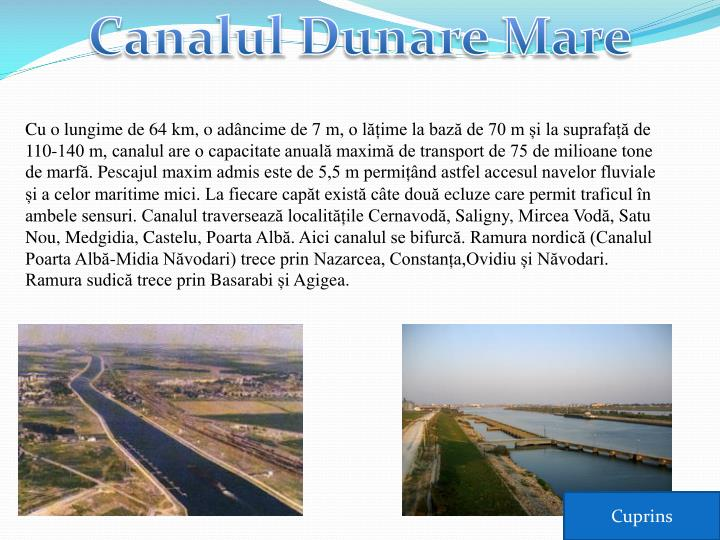 Canalul