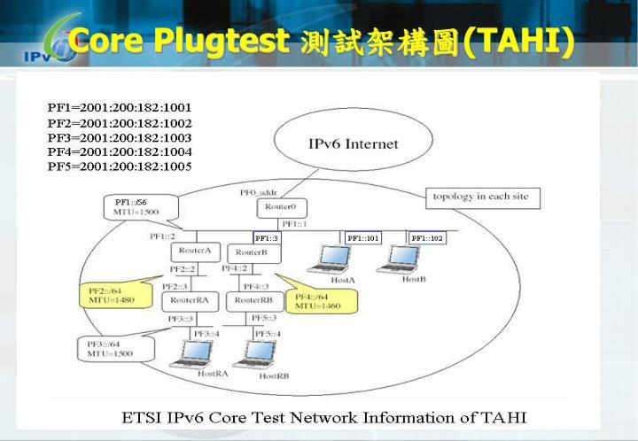 Core Plugtest