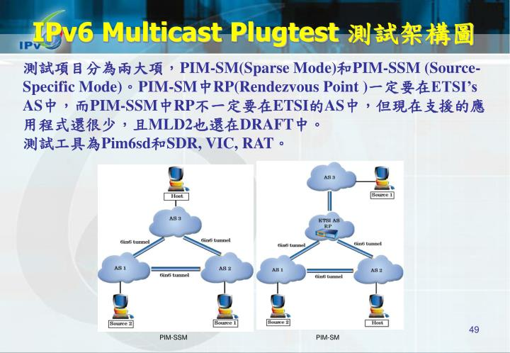 IPv6 Multicast Plugtest