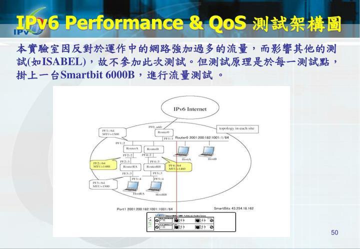 IPv6 Performance & QoS