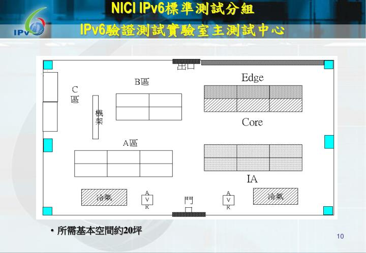 NICI IPv6
