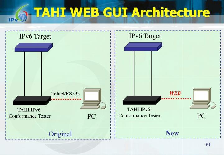 TAHI WEB GUI Architecture