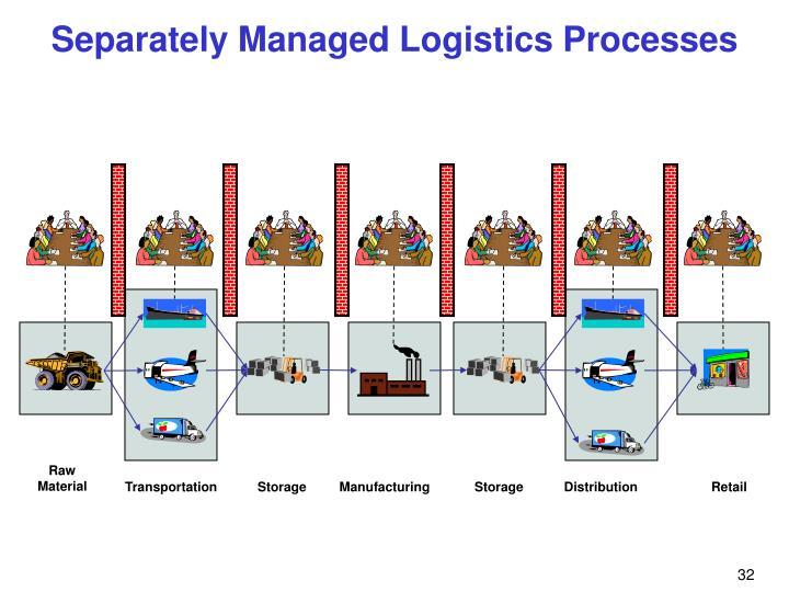 Separately Managed Logistics Processes
