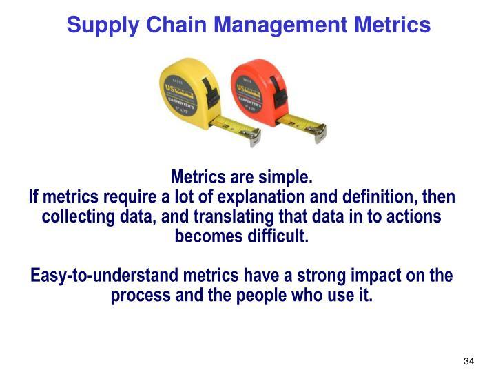 Supply Chain Management Metrics
