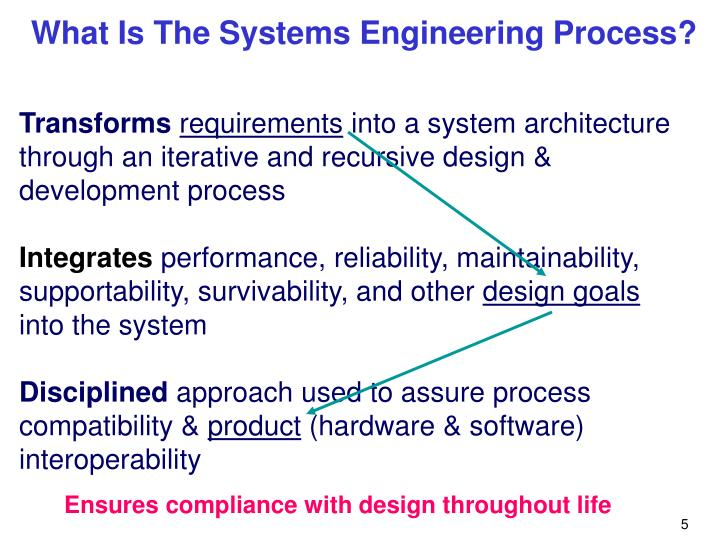 What Is The Systems Engineering Process?