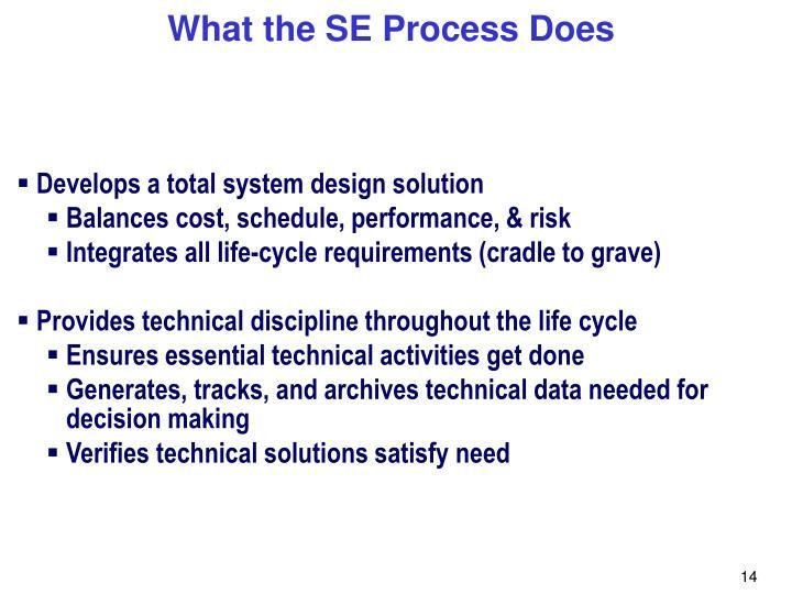 Develops a total system design solution