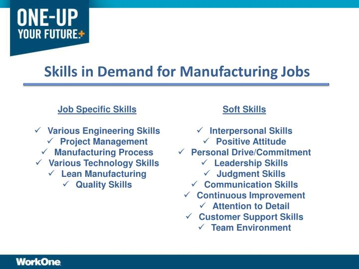 Skills in Demand for Manufacturing Jobs