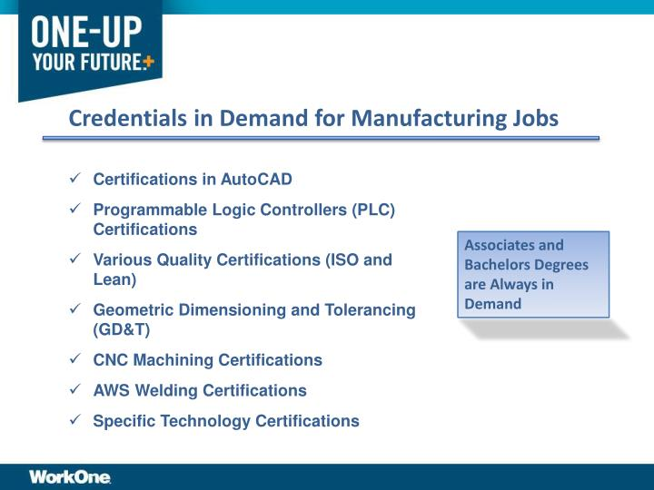Credentials in Demand for Manufacturing Jobs