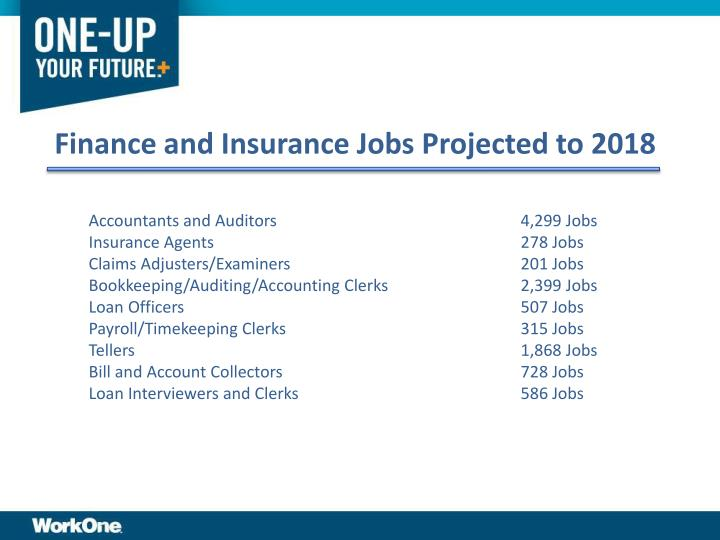 Finance and Insurance Jobs Projected to 2018
