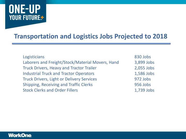 Transportation and Logistics Jobs Projected to 2018