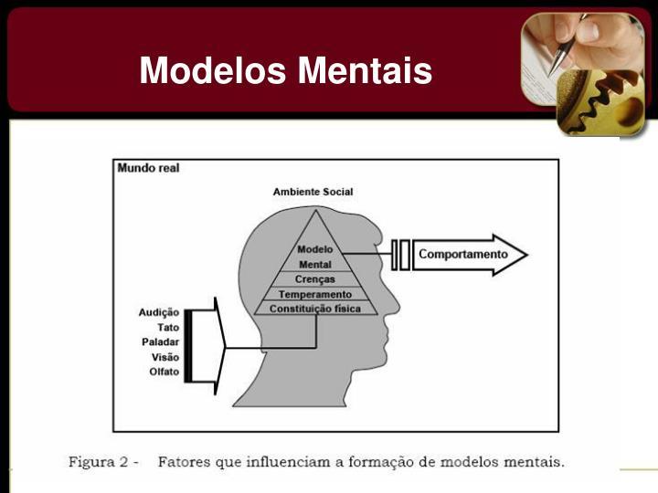 Modelos Mentais