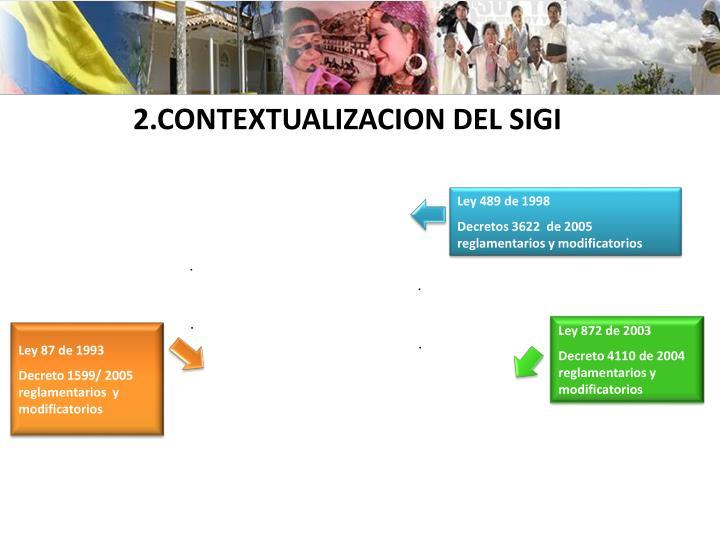 2.CONTEXTUALIZACION DEL SIGI