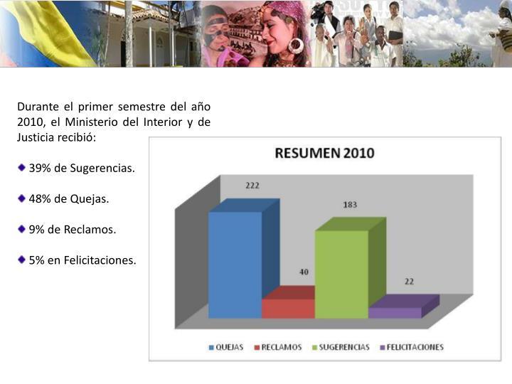 Durante el primer semestre del año 2010, el Ministerio del Interior y de Justicia recibió: